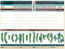 lake-course-score-card